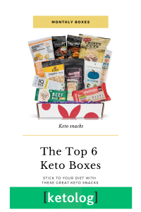 Best Keto Box